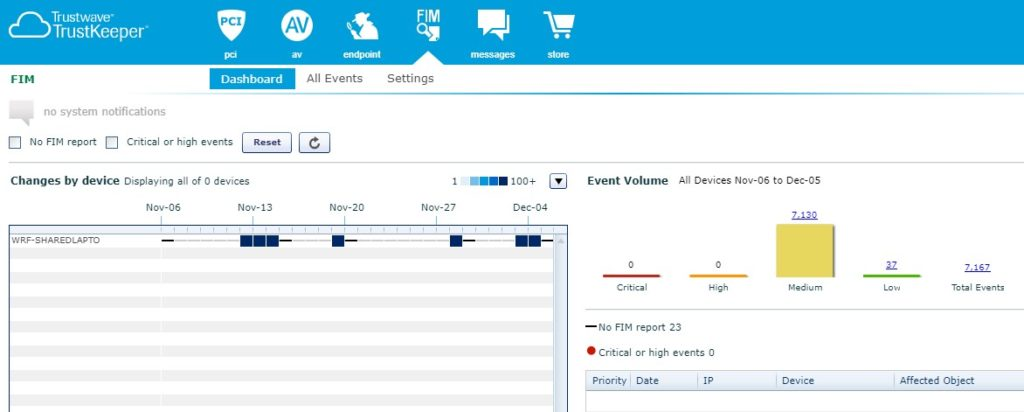 6 Best File Integrity Monitoring Software in 2019 | DNSstuff