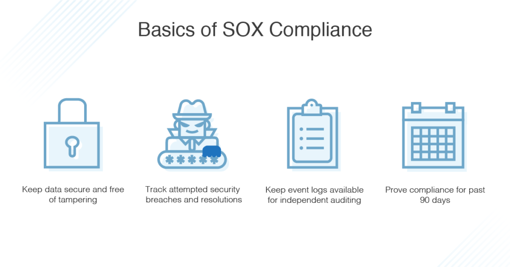 sox-compliance-basics