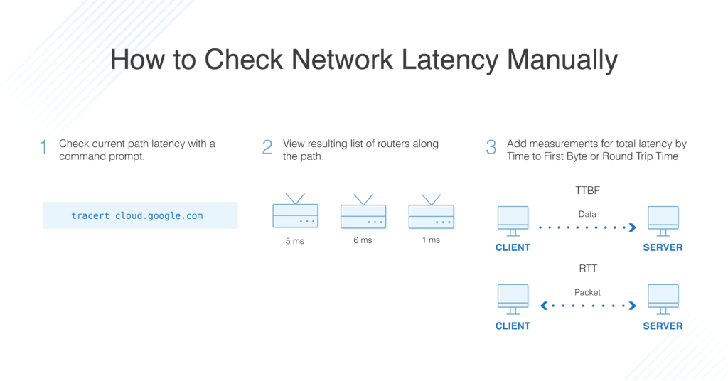 how to check network latency