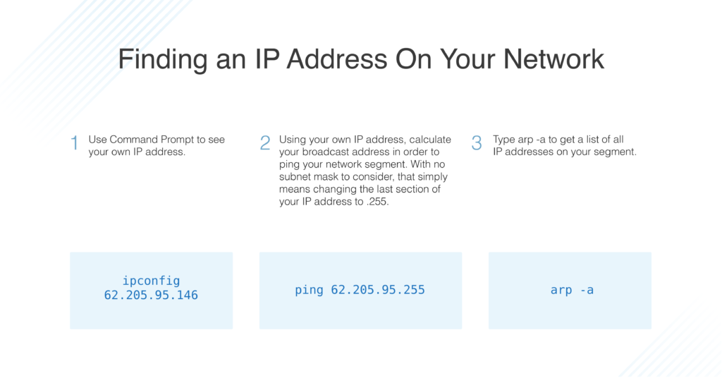How to find IP addresses on network