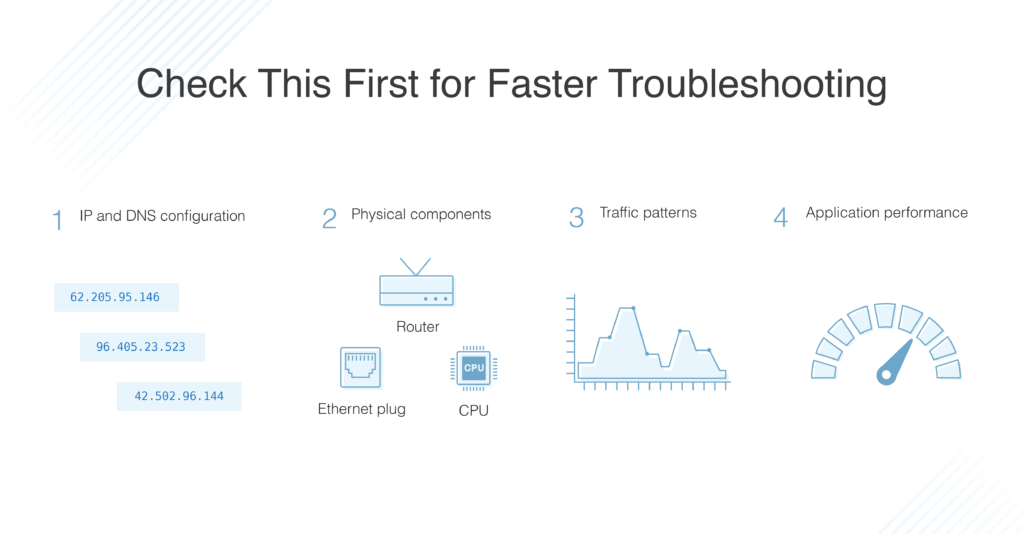 How to troubleshoot networks fast