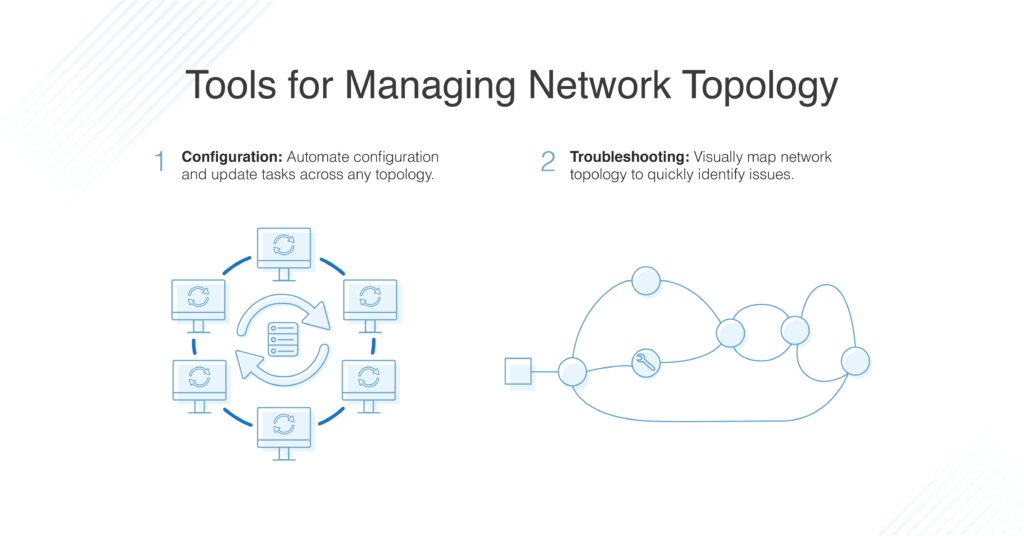 network topology tools