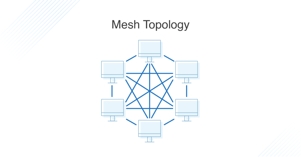 what is mesh topology