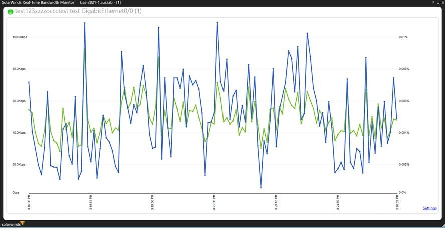 Network Analyzer & Bandwidth Monitoring Bundle