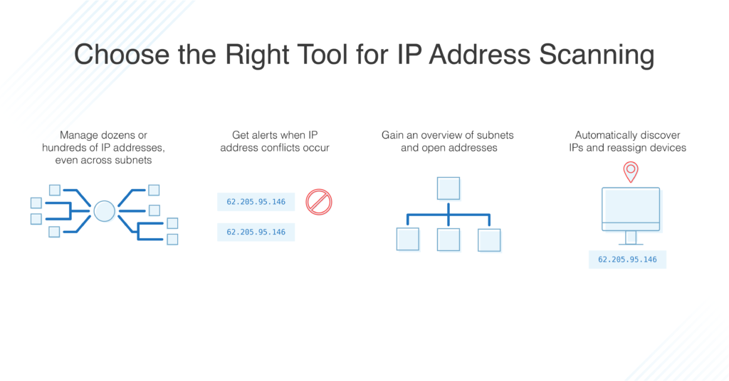 How to Scan for Any Device IP Address on a Network With Tools - DNSstuff