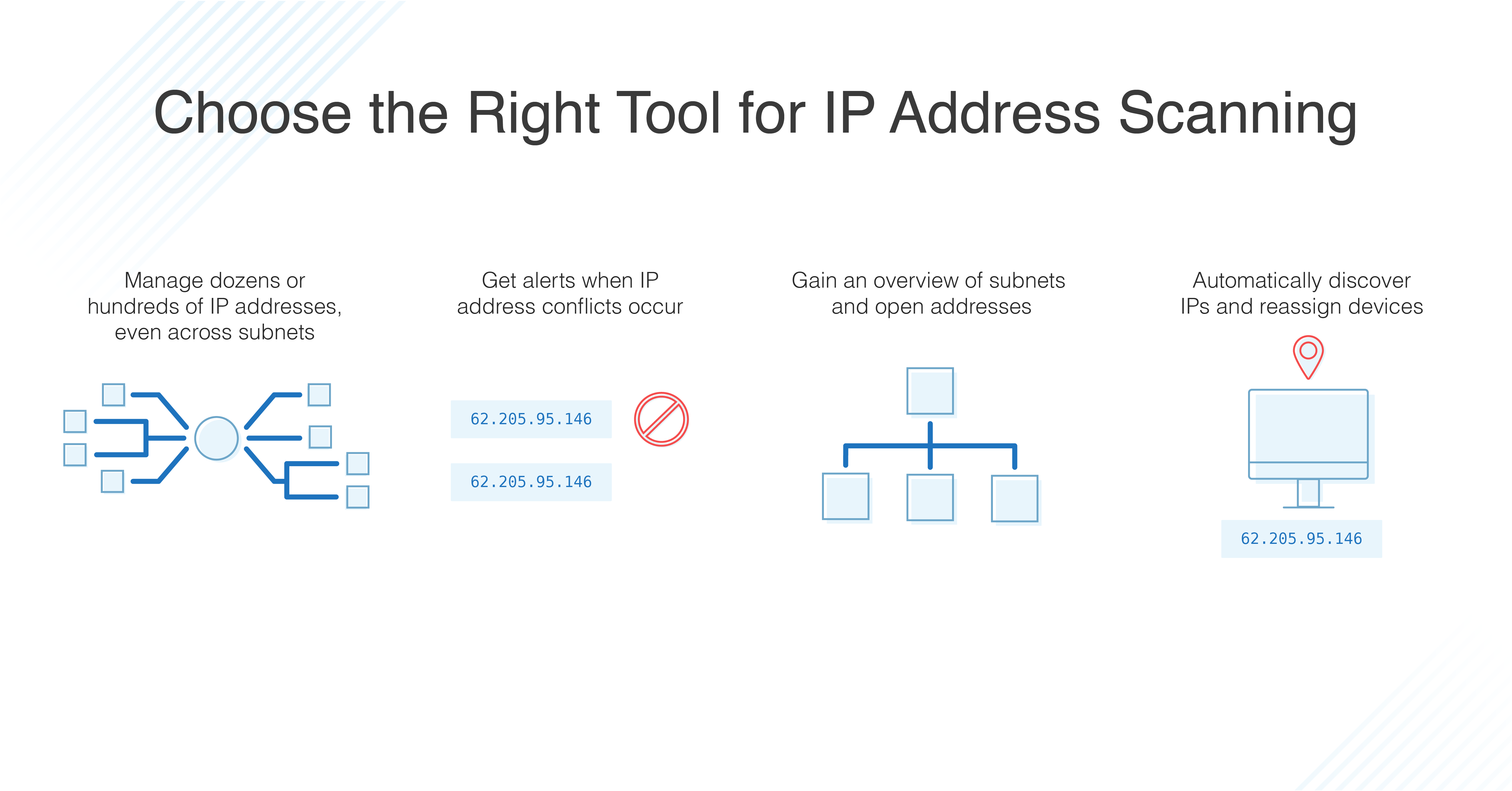 How To Scan For Any Device Ip Address On A Network With Tools Dnsstuff