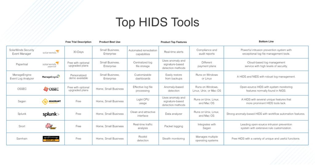 top hids tools
