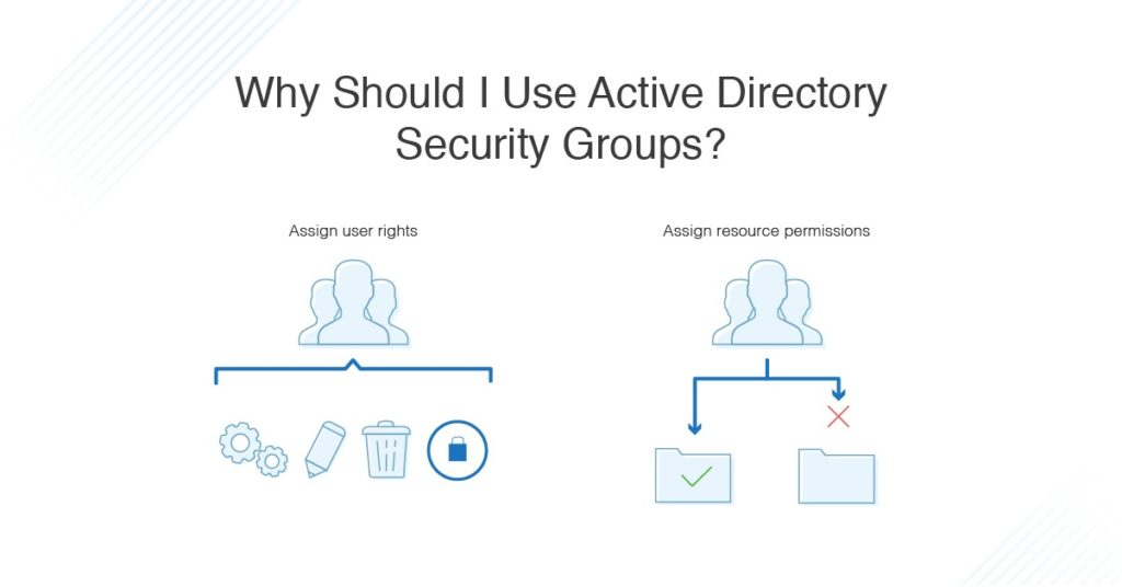 why should I use active directory security groups