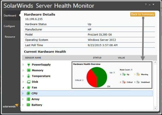 SolarWinds Server Health Monitor