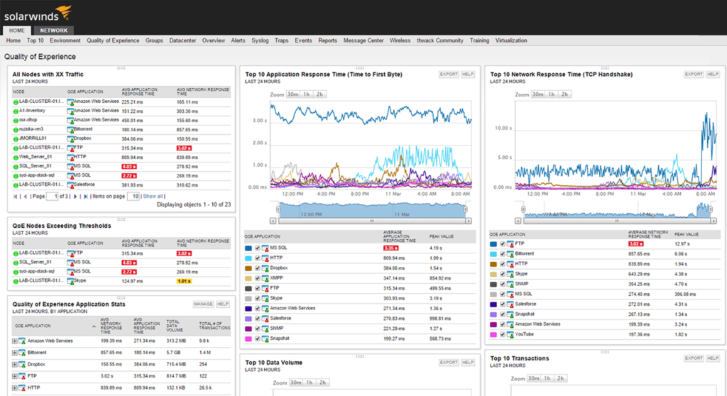 Screenshot von Network Performance Monitor