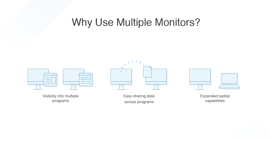 why use multiple monitors