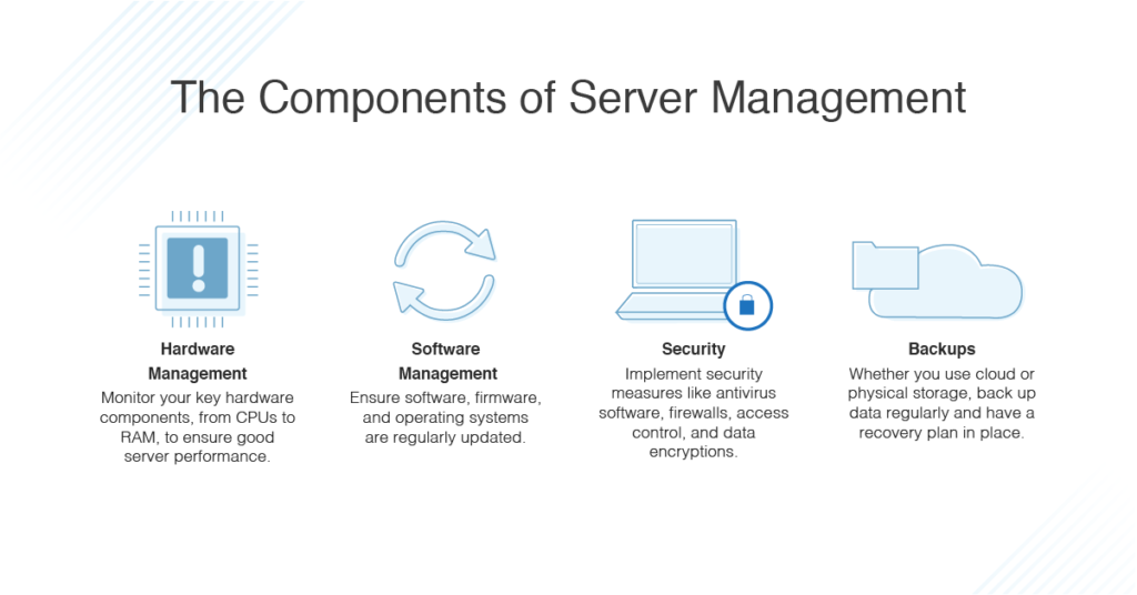 What Is Server Management Definition Best Practices And Best Software In 2020