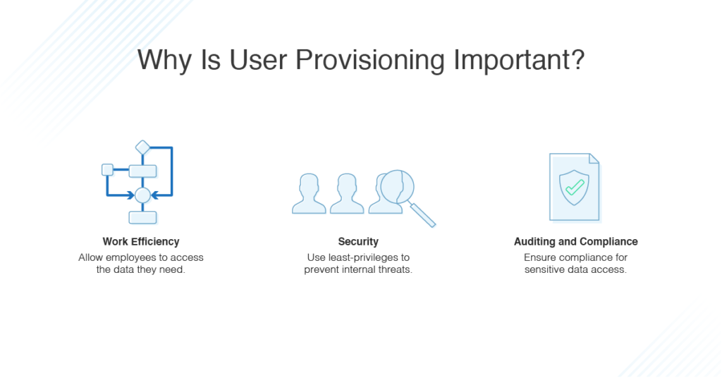Why Is User Provisioning Important