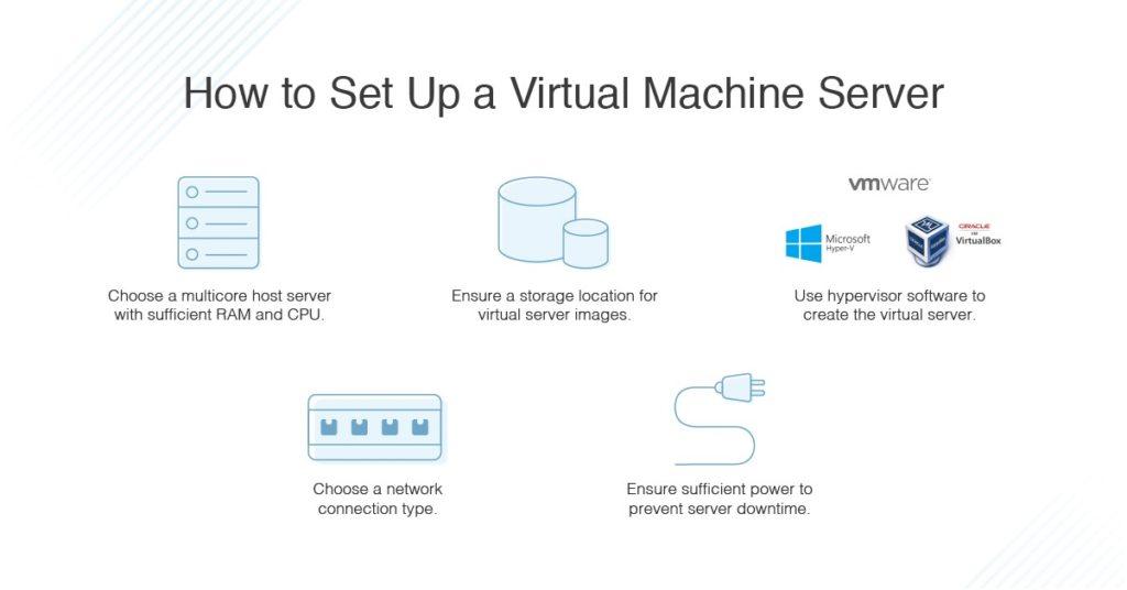 how to set up virtual machine server