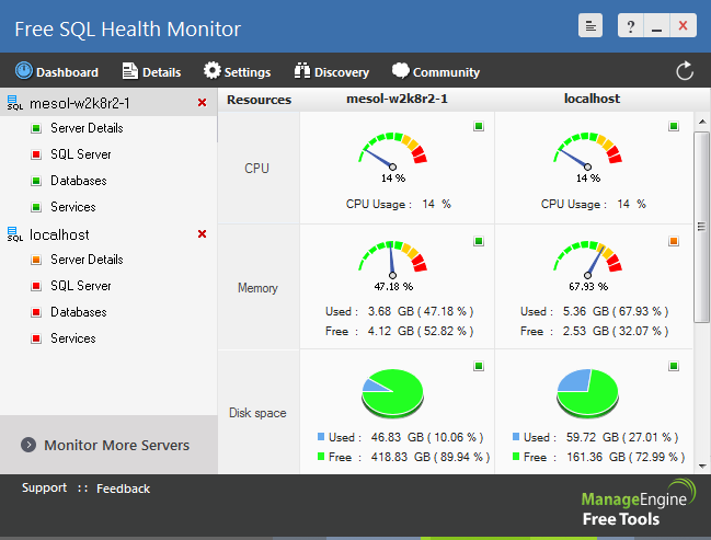 manage-sql-performance-monitoring
