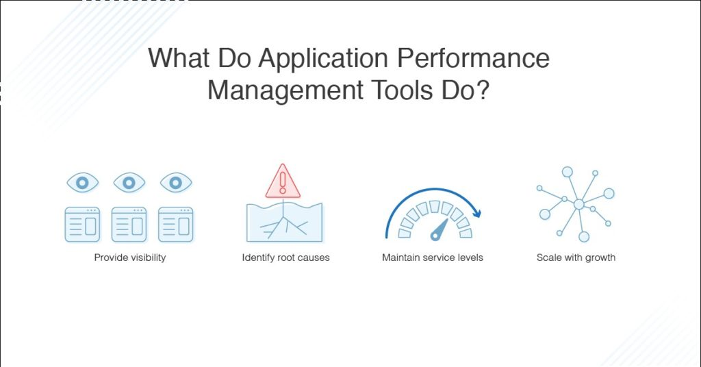 what do application performance management tools do