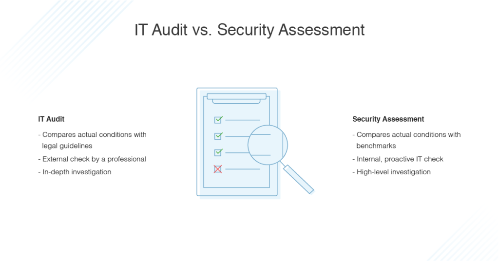 IT Audit vs. IT Security Assessment