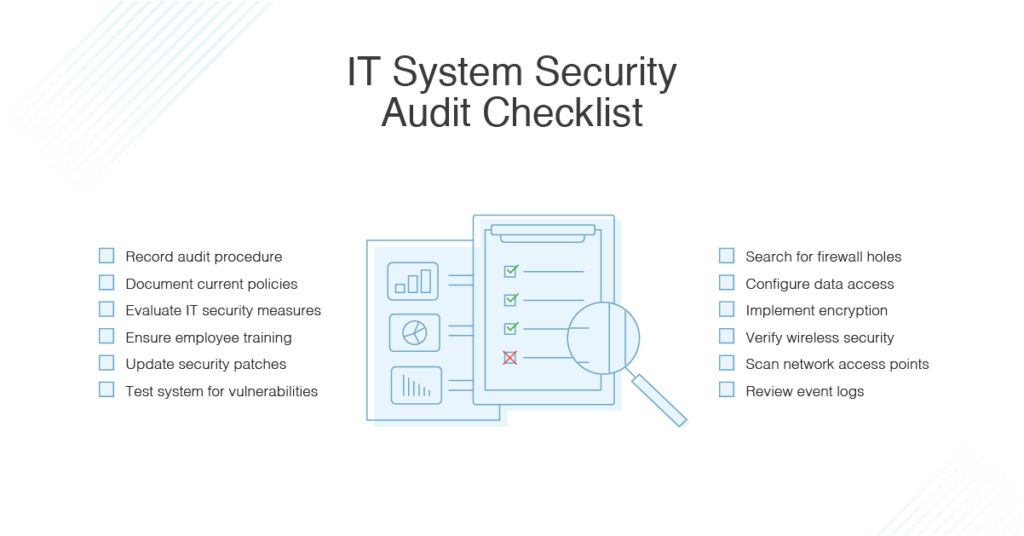 IT System Security Audit Checklist