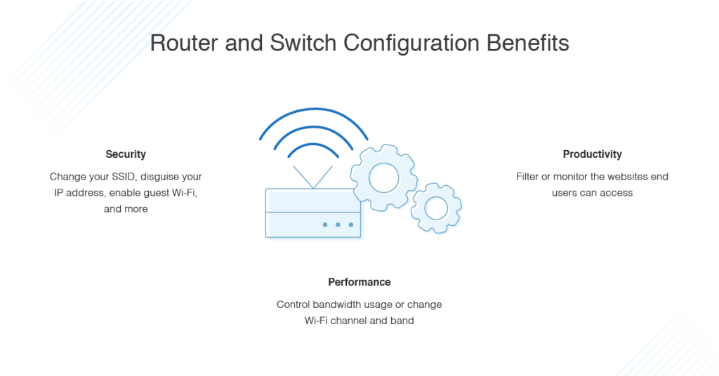 Router and Switch Configuration Benefits