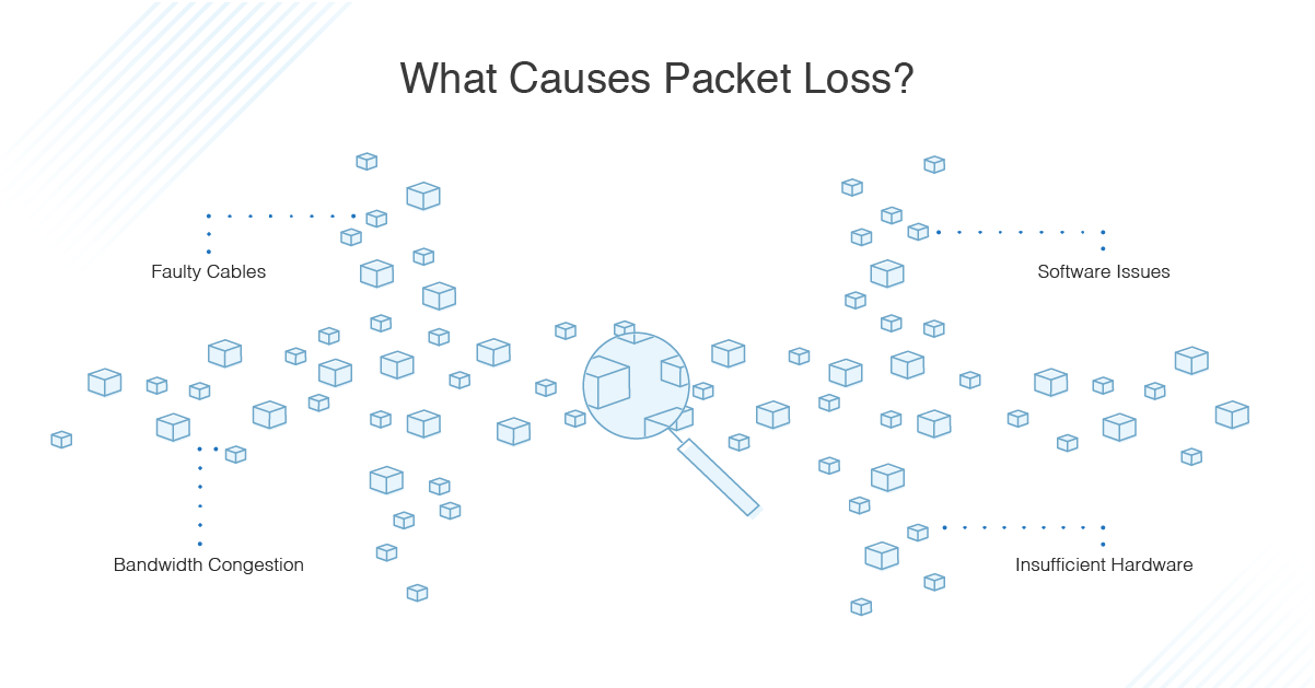 what-causes-packet-loss
