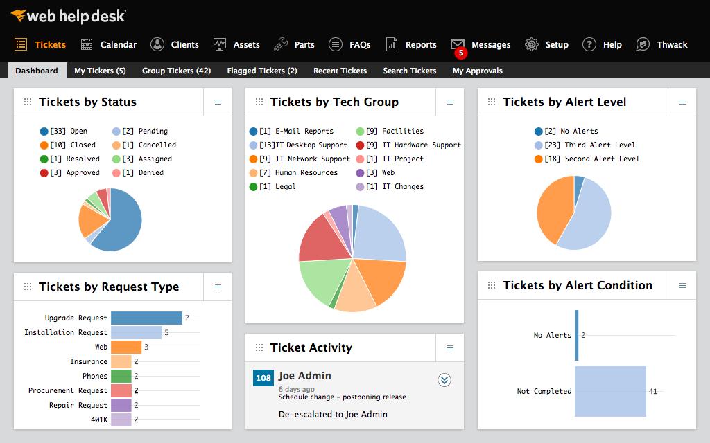 whd-dashboard