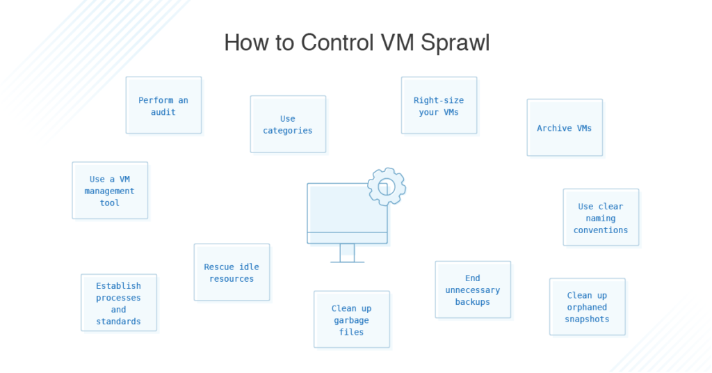 how to control VM sprawl