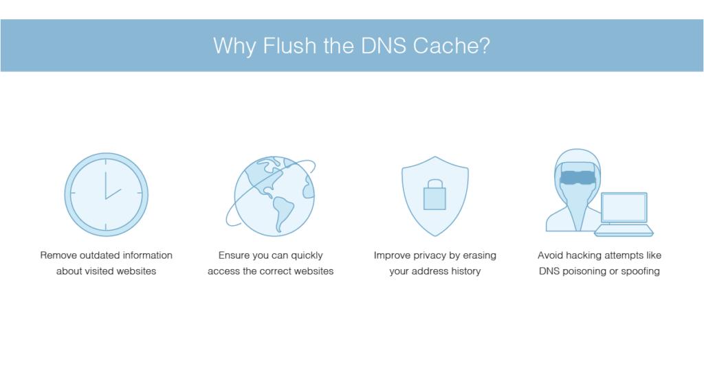 why flush DNS cache
