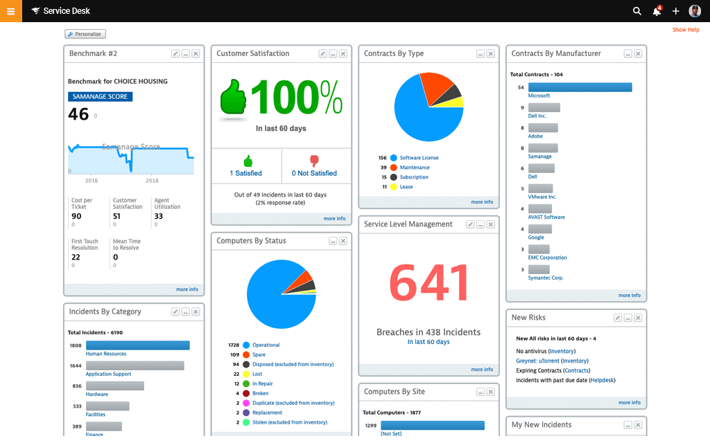 sd-dashboards-keep-your-team-informed