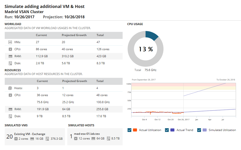 vman-capacity-planning
