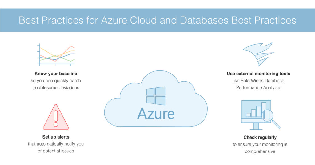 Azure cloud and databases best practices 1