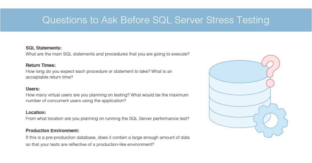 SQL Server stress testing questions