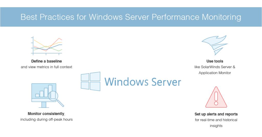 Windows Server monitoring best practices