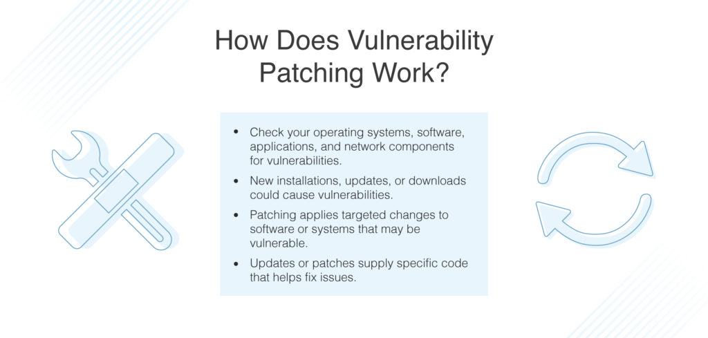 how does vulnerability patching work