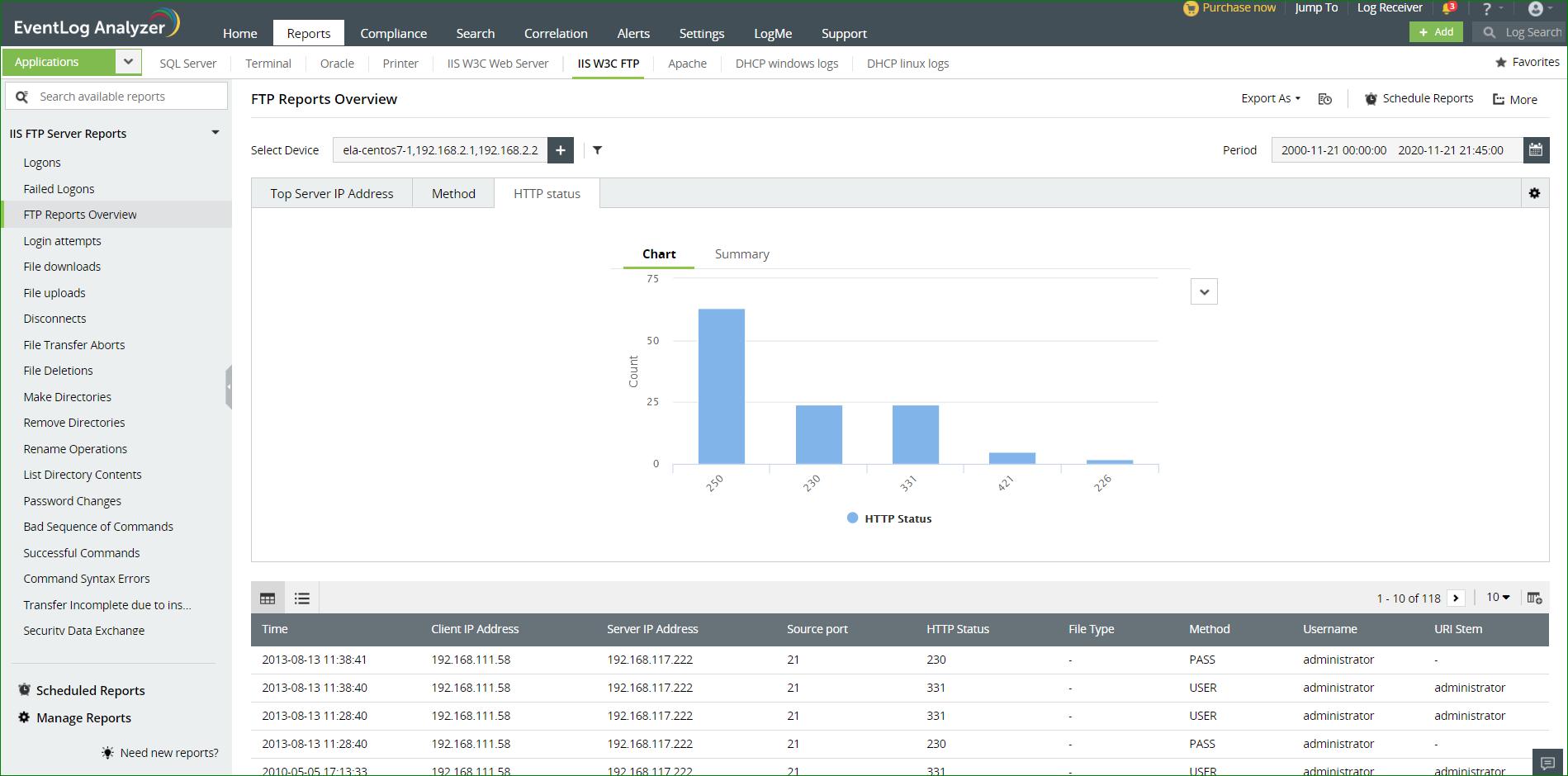 ManageEngine EventLog Analyzer