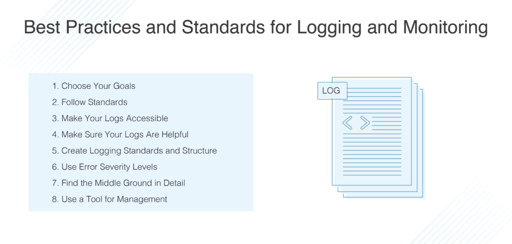 best practices and standards for logging and monitoring