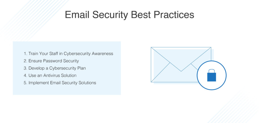 Email-Security-Best-Practices