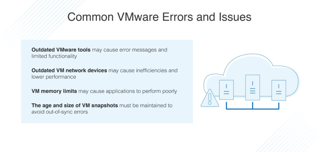 Common-VMware-Errors-Issues-and-Troubleshooting-Solutions