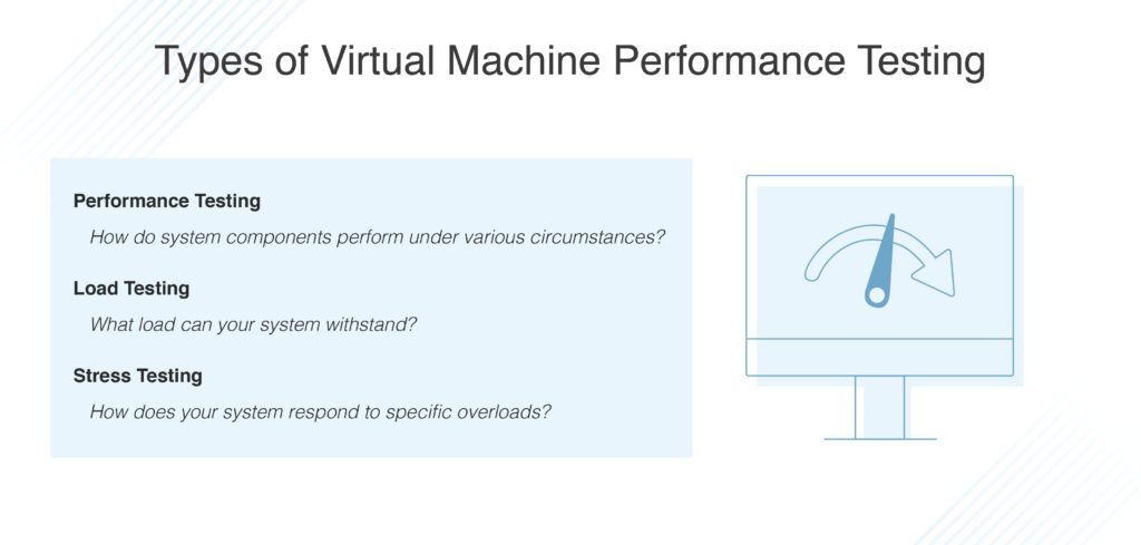 types of virtual machine performance testing