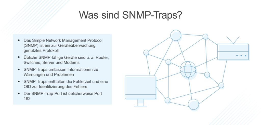 was sind SNMP-Traps