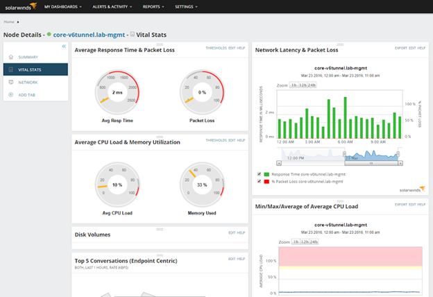 SolarWinds Network Bandwidth Analyzer Pack