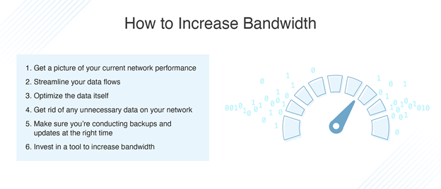 How to Increase Bandwidth