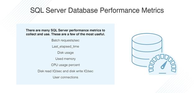 SQL Server Database Performance Metrics