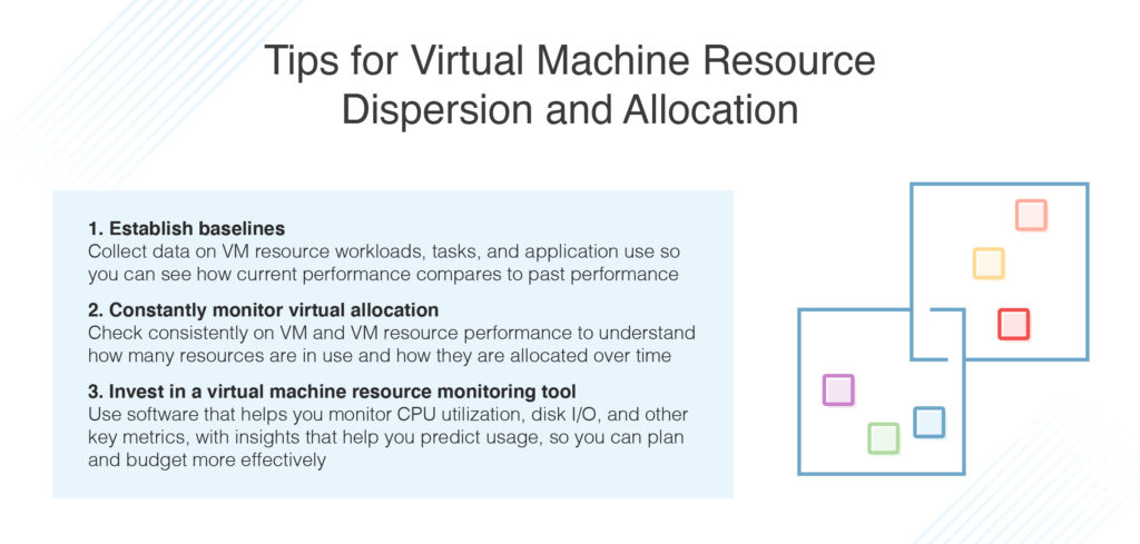 Tips for Virtual Machine Resource Dispersion and Allocation