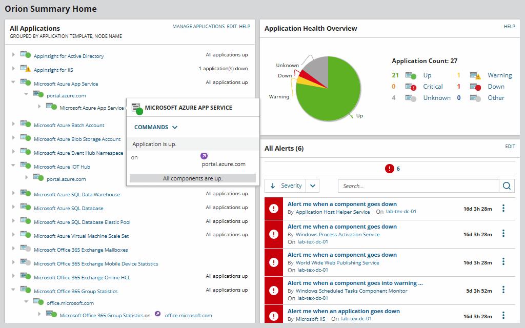 1.SolarWinds Server & Application Monitor